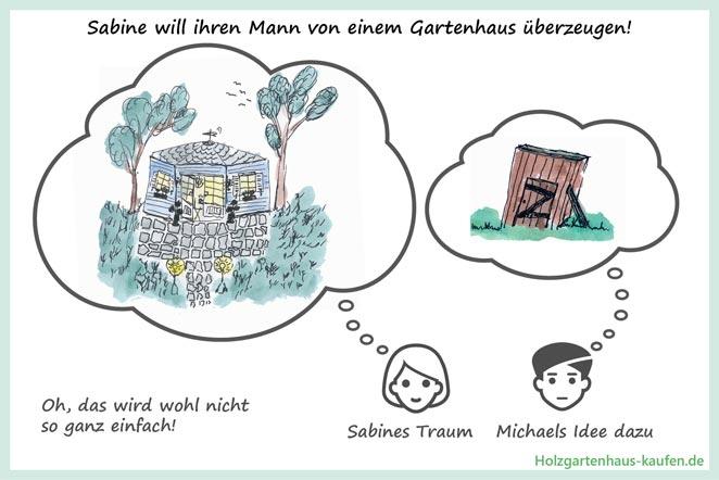 Holzgartenhaus finden und Vergleichen. Diskussion romantisches Gartenhaus