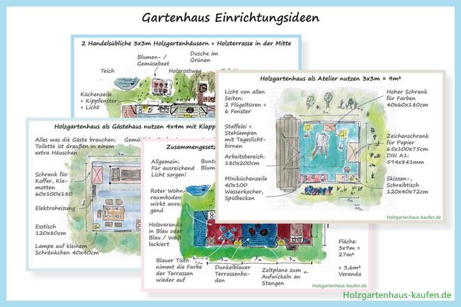 Gartenhaus Einrichtungsideen Skizzen
