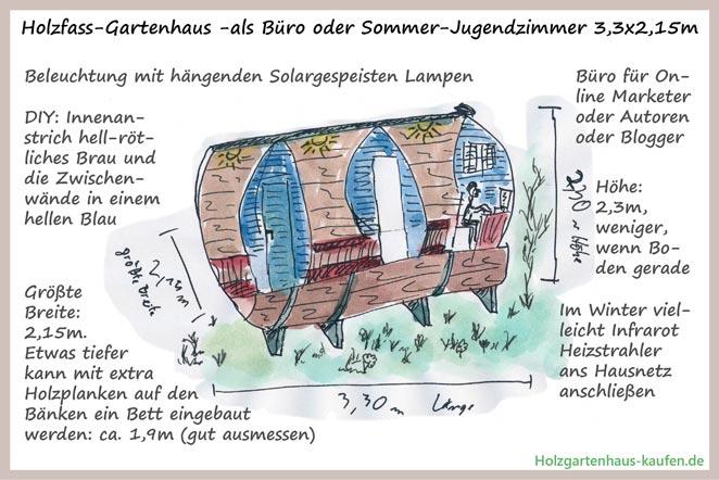 Holzfass Gartenhaus zum Kaufen als Büro, Homeoffice oder Jugendzimmer 3x2m