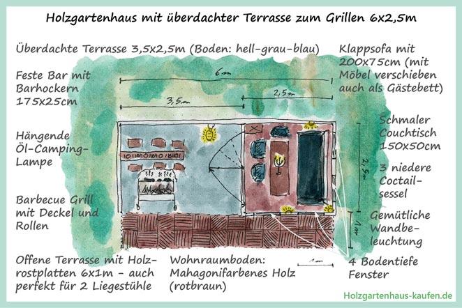 Holzgartenhaus mit überdachter Terrasse zum Gillen und Relaxen auf 6x2,5m
