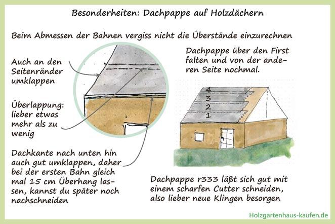 Dachpappe verlegen auf Gartenhaus (Überlappung, Reihenfloge, Anleitung)
