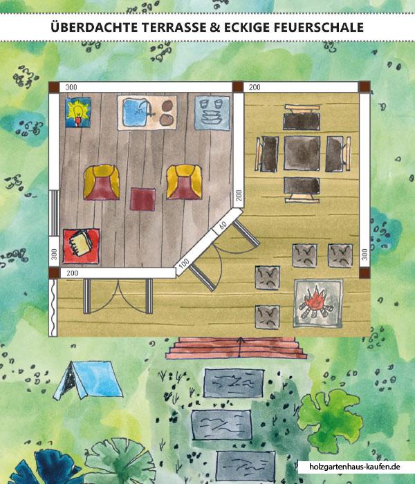 Gartenhaus mit überdachter Terrasse planen Skizze (Grillecke, Weg, Flügeltüren)