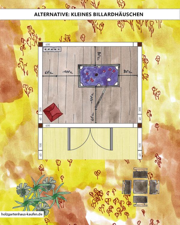 Billardzimmer-Gartenhaus kleiner Raum Mindesplatzbedarf-Miniqueues
