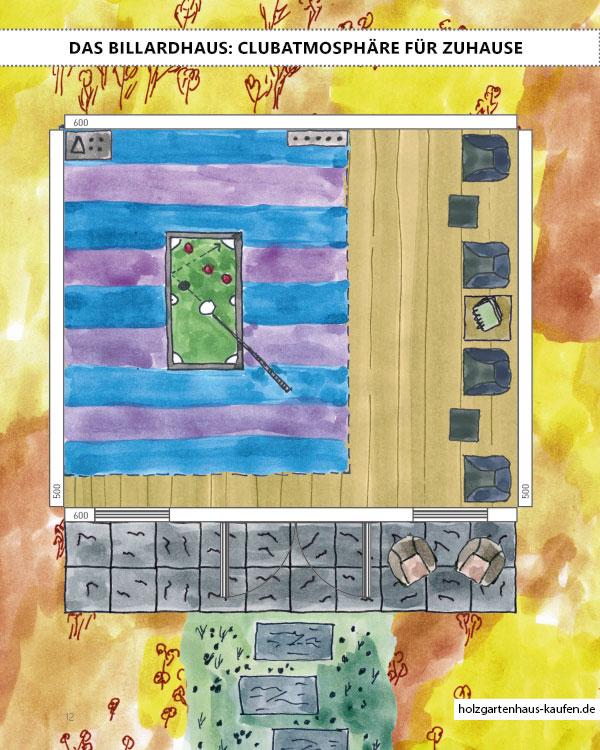 Billardzimmer Im Gartenhaus Planen Skizze Einrichtung Platzbedarf