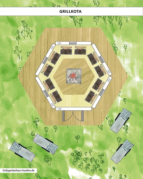 Grillkota Sechseckig: Grundriss-Skizze (Einrichtungsidee) mit Sonnenliegen