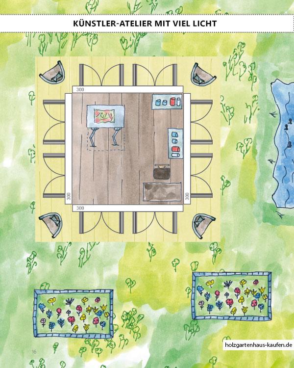 Künstler Atelier Gartenhaus planen Skizze - Einrichtungsidee