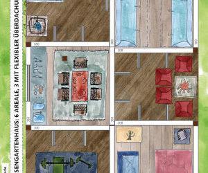 """Riesengroßes Gartenhaus: 6 """"Räume"""", 3 mit flexibler Überdachung"""