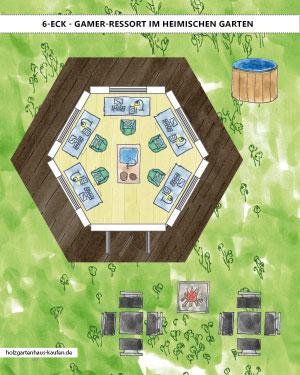 Sechseckiges Gamer Gartenhaus zum Zocken und Programmieren mit Badezuber zum Abkühlen