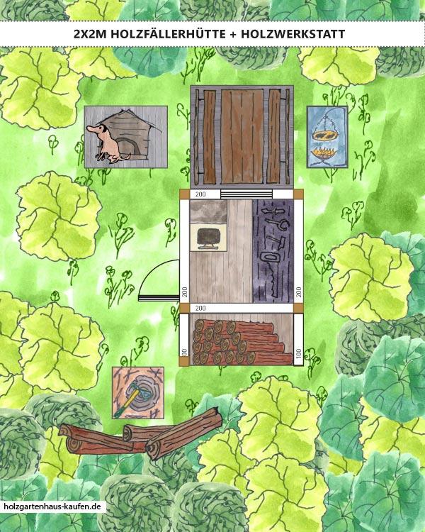 Holzgartenhaus, Holzfällerhütte und Holzwerkstatt + Hundehütte
