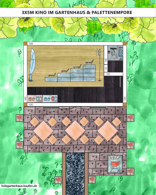 Heimkino im Holz Gartenhaus aufbauen. Ideen