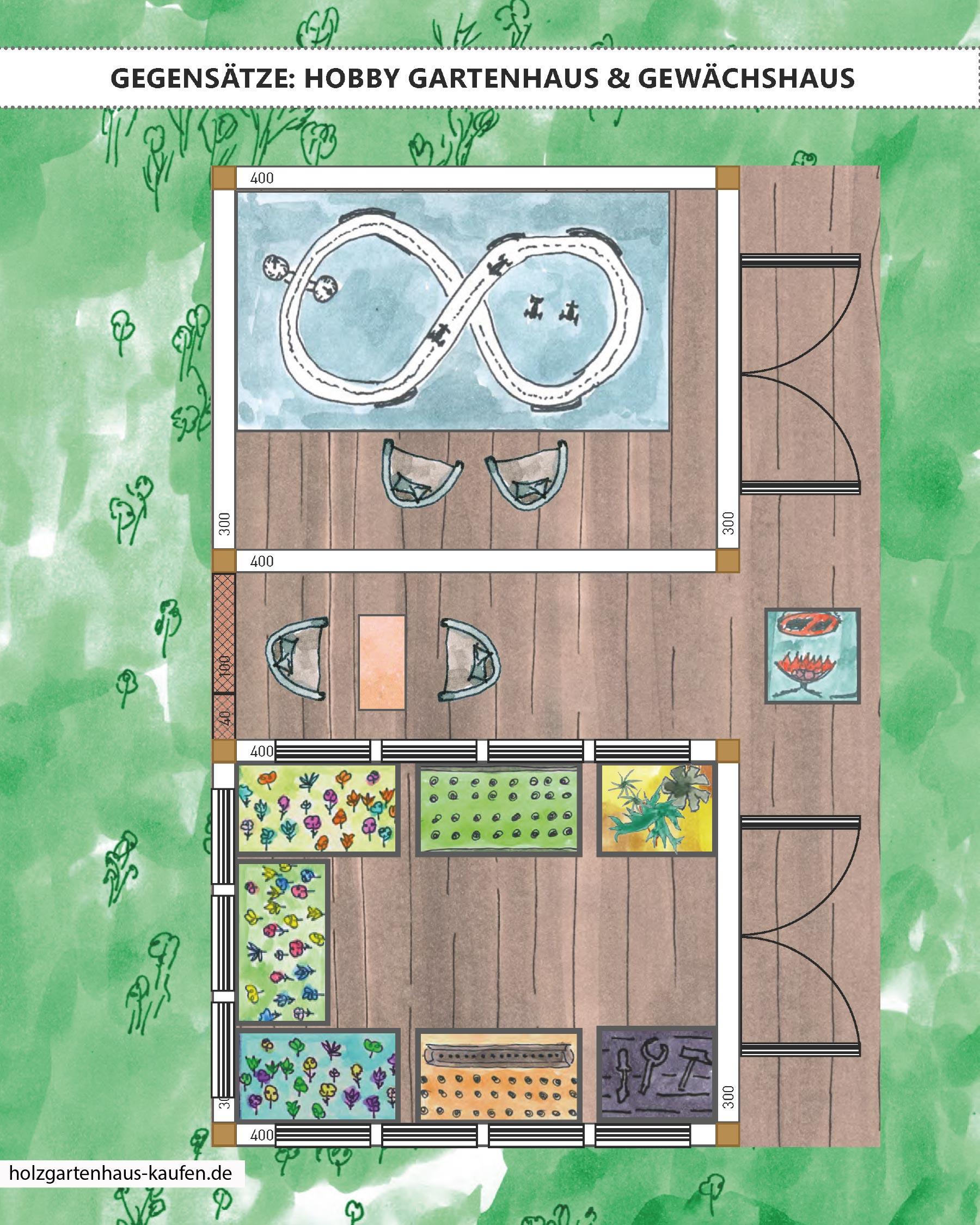 Hobby Gartenhaus Und Gewachshaus Auf Einer Gemeinsamen Terrasse Planen