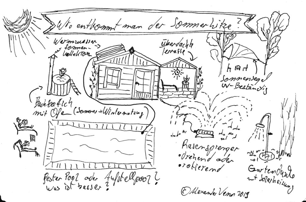 Abkühlung im Garten mit Solar-Gartendusche, Pool, Sprenkler (holzgartenhaus-kaufen.de)