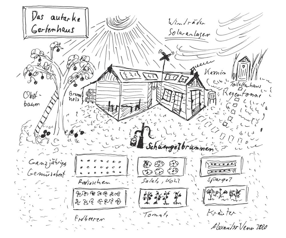 Autarkes Wohnen im Gartenhaus